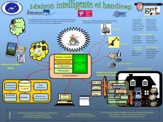 Workshops Maison Intelligente Janvier 2002, Février 2003, Février 2004