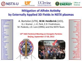 Mitigation of Alfv�n Activity  by Externally Applied 3D Fields in NSTX plasmas