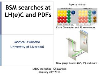 BSM searches at  LH(e)C and PDFs