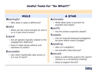 """Useful Tests for """"So What?!"""""""