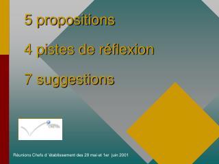 5 propositions 4 pistes de réflexion 7 suggestions