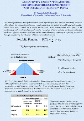 A SENSITIVITY BASED APPROACH FOR DETERMINING THE EXTREME PROFITS AND LOSSES CONTRIBUTION INDEX