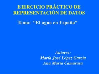 EJERCICIO PRÁCTICO DE REPRESENTACIÓN DE DATOS