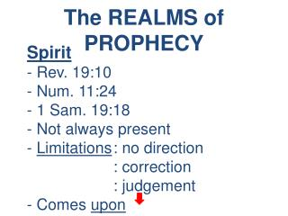 The REALMS of PROPHECY