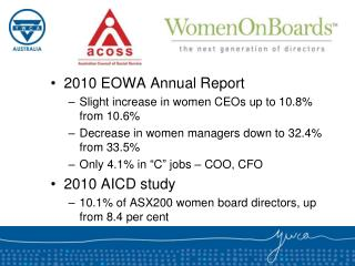 2010 EOWA Annual Report Slight increase in women CEOs up to 10.8% from 10.6%