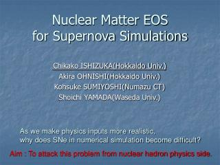 Nuclear Matter EOS  for Supernova Simulations