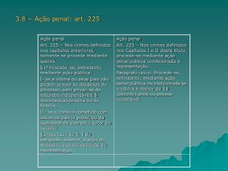 3.8 – Ação penal: art. 225