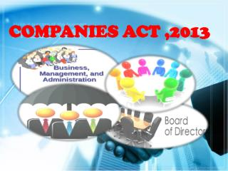 COMPANIES ACT ,2013