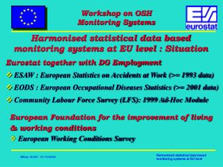 Eurostat together with DG Employment