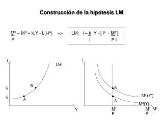 Construcción de la hipótesis LM