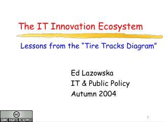 The IT Innovation Ecosystem