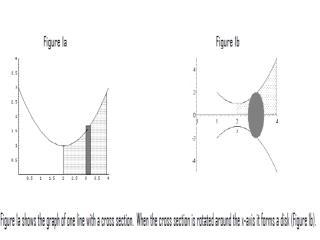 epcc/tutorialservices/valleverde/Documents/Volume_Disks_Washers.pdf