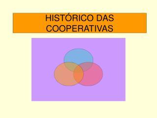 HIST RICO DAS COOPERATIVAS
