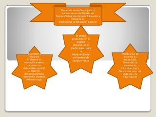 Desarrollo de un Gestor para la Administración del Modelo del