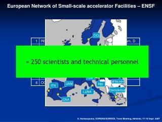 European Network of Small-scale accelerator Facilities – ENSF