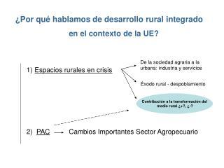 ¿Por qué hablamos de desarrollo rural integrado en el contexto de la UE?