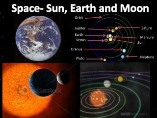 Space- Sun, Earth and Moon