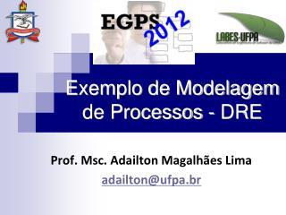 Exemplo de Modelagem de Processos - DRE