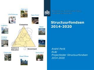 Structuurfondsen 2014-2020