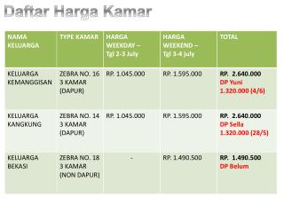 Daftar Harga Kamar