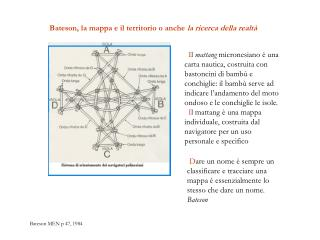 Bateson, la mappa e il territorio o anche  la ricerca della realtà