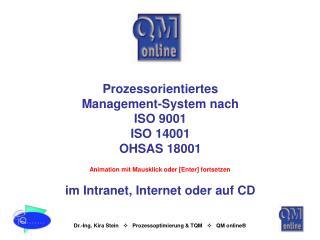 Prozessorientiertes Management-System nach ISO 9001  ISO 14001 OHSAS 18001   im Intranet, Internet oder auf CD