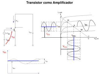 Transistor como Amplificador