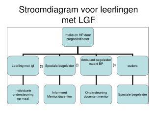 Stroomdiagram voor leerlingen met LGF