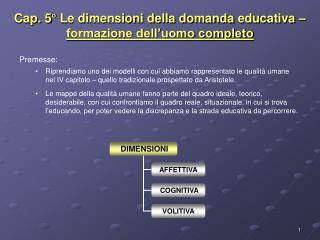 Cap. 5° Le dimensioni della domanda  educativa –  formazione dell'uomo completo
