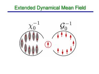 Extended Dynamical Mean Field