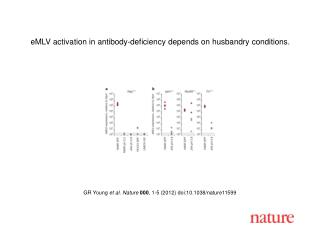 GR Young  et al. Nature 000 ,  1-5  (2012) doi:10.1038/nature11599