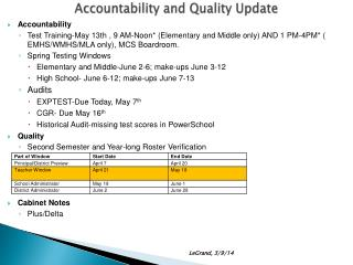 Accountability and Quality Update