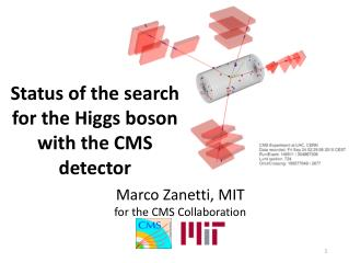 Status of the search for the Higgs boson with the CMS detector