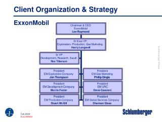 Client Organization & Strategy