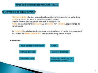 TIPOS DE CENTRALES HIDRÁULICAS: 3 tipos