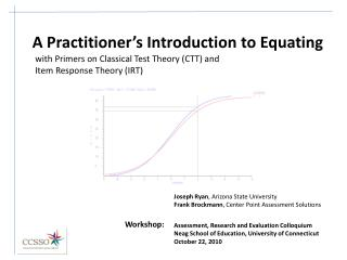 A Practitioner�s Introduction to Equating