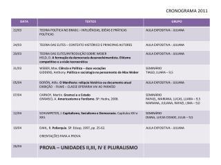 CRONOGRAMA 2011