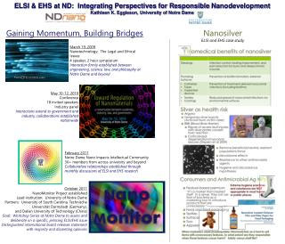 ELSI & EHS at ND:  Integrating Perspectives for Responsible  Nanodevelopment