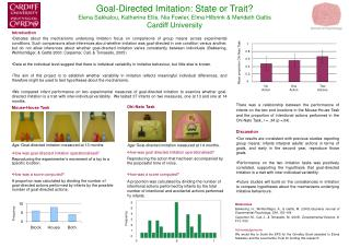 How was goal directed imitation operationalised?