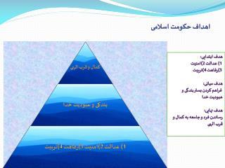 اهداف حکومت اسلامی
