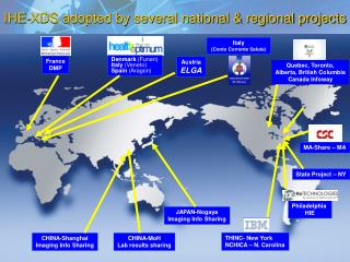 IHE-XDS adopted by several national & regional projects
