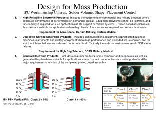 IPC Workmanship Classes:  Solder Volume, Shape, Placement Control