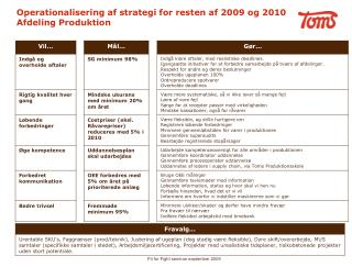 Operationalisering af strategi for resten af 2009 og 2010 Afdeling Produktion