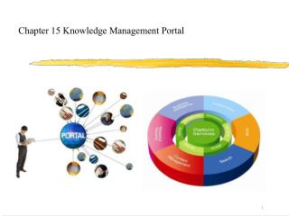 Chapter 15 Knowledge Management Portal