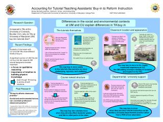 Accounting for Tutorial Teaching Assistants' Buy-in to Reform Instruction
