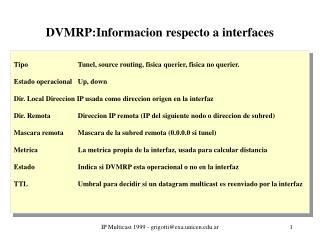 DVMRP:Informacion respecto a interfaces