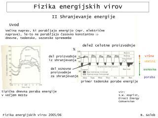 Fizika energijskih virov