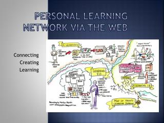 Personal Learning Network Via the Web