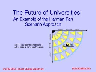 The Future of Universities