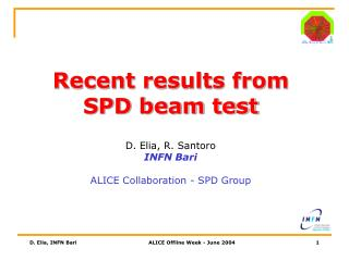 Recent results from SPD beam test D. Elia, R. Santoro INFN Bari ALICE Collaboration - SPD Group